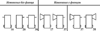 Вертикальный редуктор Ц3ВКф-100